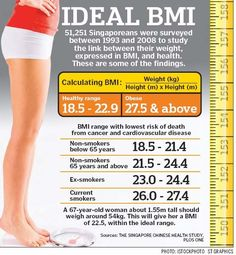 BMI categories are considered to be an adequate tool for calculating if sedentary people are underweight, overweight or obese
