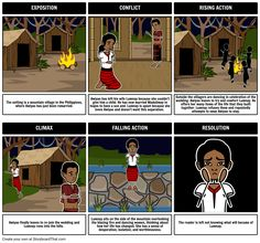 Read The Wedding Dance Story By Amador Daguio And Engage Your Students With Storyboard Activities Lesson Plans Include Plot Diagram Symbolism Theme