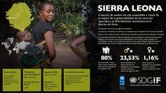 Los programas del Fondo ODS: Sierra Leona. Creación de medios de vida sostenibles en el distrito de Kono