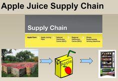 RENeW: Inspiring High School Students Through Supply Chain Management