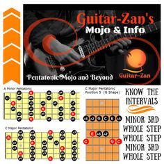 These are the keys to the castle when it comes to opening the doors of pentatonic mojo and beyond.If you want complete control over your musical destiny, mastery over this five-note scale is a must do...