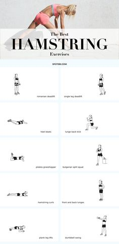 exercises to strengthen, tone & shape the back of your thighs! The hamstrings consist of three muscles located at the back of the upper thigh. These muscles are responsible for flexing the knees and assisting the glutes when we move the thigh backward and