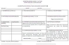 Formatos de Cartas de Acuerdos y Compromisos para Examenes Diagnostico   Planeaciones para Primaria Classroom, School Ideas, Educational Games, Blue Prints, Engagements, Class Room