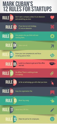 Some of the great rules for Start up.. Keep these in mind! #businesscashadvance Visit us at:www.123loanforme.com