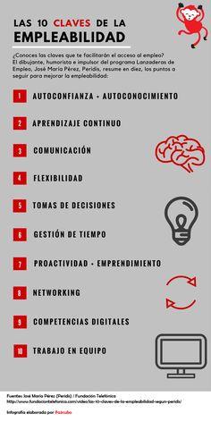 Hola: Una infografía sobreLas 10 claves de la Empleabilidad. Vía Un saludo