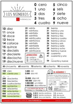 Best learn to speak spanish easy spanish words,learn basic spanish learn basic spanish language,spanish language lessons spanish lesson plans. Teach Yourself Spanish, Learn Spanish Free, Spanish Lessons For Kids, Learn To Speak Spanish, Learn Spanish Online, Study Spanish, Spanish Lesson Plans, Spanish 1, Spanish Phrases