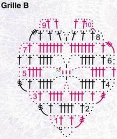 Crochet Knitting Handicraft: crochet motifs Crochet Motifs, Granny Square Crochet Pattern, Crochet Diagram, Crochet Chart, Love Crochet, Thread Crochet, Crochet For Kids, Beautiful Crochet, Crochet Flowers