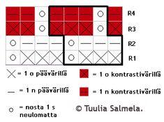Ulla 03/05 - Neuleohjeet - Ailin lapaset