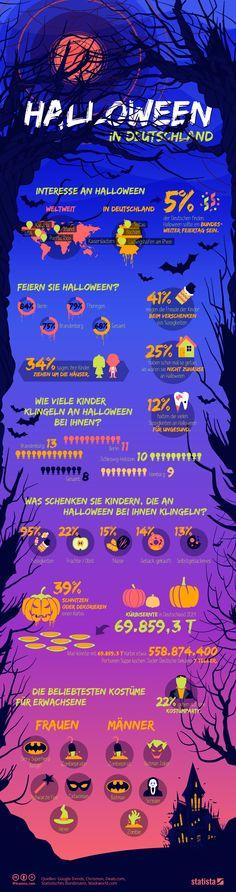 Infografik: Halloween in Deutschland   Statista