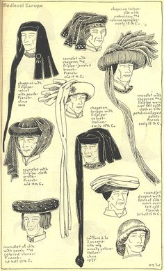 History of Hats   Gallery - Chapter 7 - Village Hat Shop