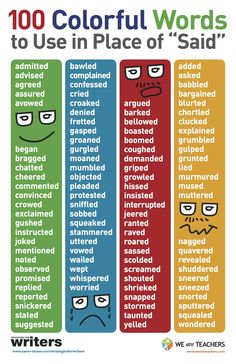 100 colorful words to use in place of 'said'