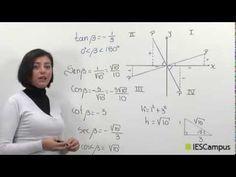 Razones trigonométricas de un ángulo agudo. Teoría. 4 ESO 06 018b. José Jaime Mas. - YouTube
