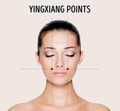 DoloR de CabezA, de Muelas y StresS:puntos Yingxiang