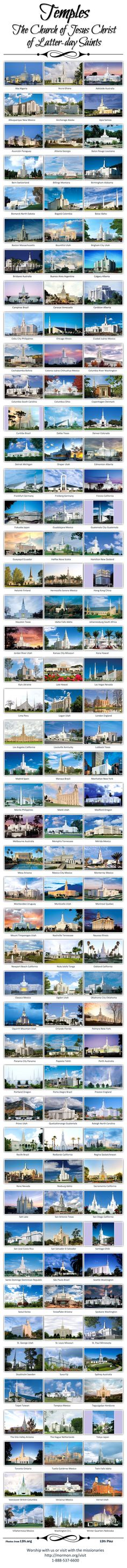 The Church of Jesus Christ of Latter-day Saints (Mormon) has 141 operating Temples around the world. Learn more about LDS Temples at http://www.lds.org/church/temples