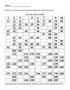 This 200 chart (extended 100 chart) has several missing numbers that students must fill in to complete the chart. The directions at the bottom instruct them that if they finish early, they must work on the chart on the back, which is completely blank. Math Numbers, Writing Numbers, Number Chart, 100 Chart, First Grade Homework, Number Worksheets Kindergarten, Daily Math, English Lessons For Kids, Math Words