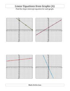 algebra worksheets website maths resources pinterest algebra worksheets algebra 1 and. Black Bedroom Furniture Sets. Home Design Ideas