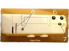 Vista dorsal de uma máquina de costura doméstica comum