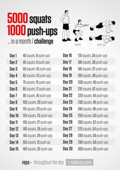 5000 squats and 1000 push ups 30-day challenge...Maybe Ill do this one after I finish the 30 day squat challenge. Make sure to check out our fitness tips, nutrition info and more at www.getyourfittog... #exercise #fitness #workout healthandfitnessnewswire.com