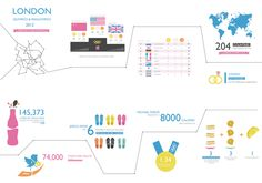 London Olympics & Paralympics 2012 | Visit our new infographic gallery at visualoop.com/