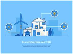 comparison energy prices