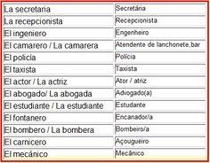 PROFISSOES EM ESPANHOL