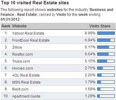 Big news blew up the real estate interwebs. Broker pulls out of listing syndication