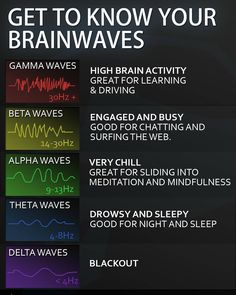 "2,836 Likes, 20 Comments - Medical Doctors Worldwide (@medical.doctors) on Instagram: ""WHAT ARE BRAINWAVES? ▫ ▫ At the root of all our thoughts, emotions and behaviours is the…"""