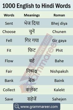 English Grammar For Kids, Teaching English Grammar, English Writing Skills, Learn English Words, English Reading, Hindi Language Learning, Sms Language, Good Vocabulary Words, English Learning Spoken