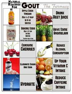 Low purine foods on Pinterest | Gout Diet, Diet and Gout ...