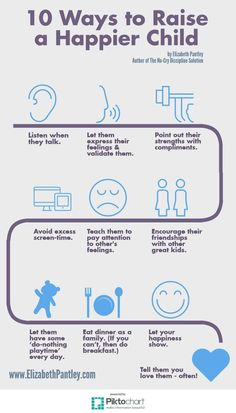 10 Ways to Raise a Happier Child Elizabeth Pantley - The No-Cry Solution