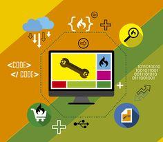 Codeigniter Development Services Company in India