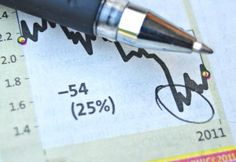 Analyzing the forex graph, keep your trading journal, forex stats, forex trading, forex signal