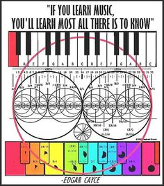 Geometry of Music: Basics of the Music System Music Basics, Edgar Cayce, Sacred Geometry Symbols, Mathematics Geometry, Spirit Science, Music System, Music Theory, Music Lessons, Music Education