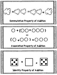 1000 ideas about properties of addition on pinterest commutative property associative. Black Bedroom Furniture Sets. Home Design Ideas