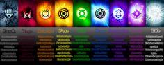 Lantern Corps - Imgur