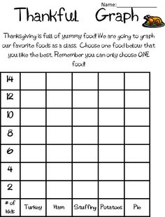 Thankful Graph! Asking students what they are most thankful for and graphing it.   #thanksgiving #graphing #thankful