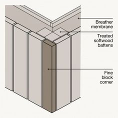 Amazing Timber Cladding Ideas to Spike up Your Building Design Wooden Cladding Exterior, Shed Cladding, Western Red Cedar Cladding, Larch Cladding, Wooden Facade, Wood Siding, Cladding Ideas, Timber Buildings, Concrete Wood