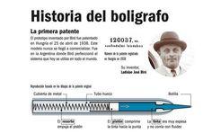 Historia del bolígrafo inventado por un argentino (Biró)
