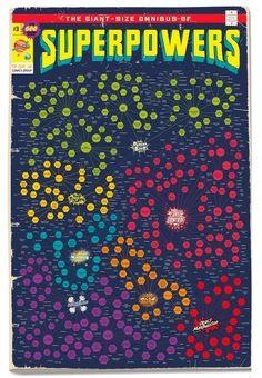 Alle Superkräfte auf einen Blick Volle Größe: http://www.wired.com/design/wp-content/uploads/2013/06/superpowers-large.jpg