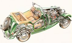 Mp Lafer, Vintage Cars, Antique Cars, British Sports Cars, Rc Model, Kit Cars, Cutaway, Line Drawing, Cars And Motorcycles