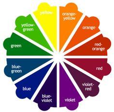 Teknik Permainan Warna Pada Stiker | CuttingStickerUpdate
