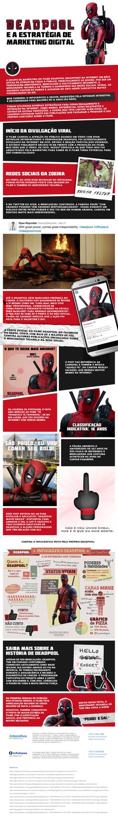 Este infográfico detalha a estratégia de marketing do filme