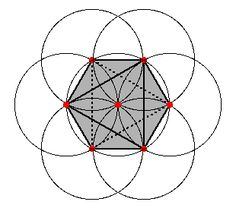 Introduction I will try to provide a non conventional point of view of Metatron's Cube. The aim is to deduce de three dimensional structure of the Cube. Circle Quilt Patterns, Circle Quilts, Cubes, Flower Of Life Pattern, Platonic Solid, Sacred Geometry Art, Circle Art, Crop Circles, Zentangle Patterns