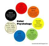 understanding color psychology