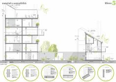 Social Housing_Competition in Milan « stefano boeri