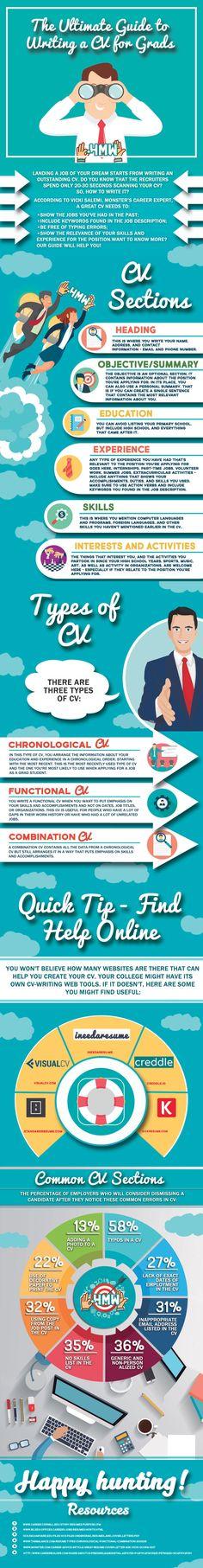 infographic CV tips