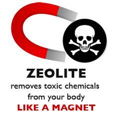 Zeolite Detox Drops