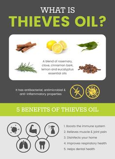 What is thieves oil? - Dr. Axe