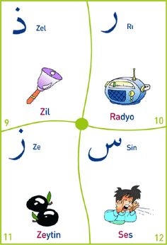 Dinibilgiler.gen.tr - Alfabe (Resimli) Arabic Alphabet, Alphabet For Kids, Ramadan, Learning Arabic, My Children, Quran, Islam, Homeschool, Snoopy