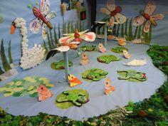 Pond life classroom display photo - Photo gallery - SparkleBox